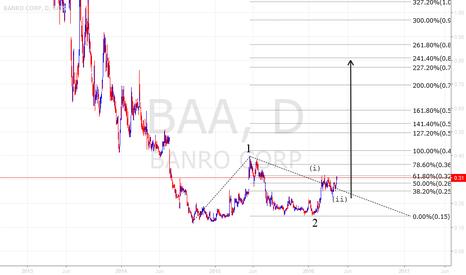 BAA: Banro Corp. BAA going long