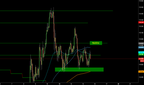 USDJPY: Ahead of FOMC