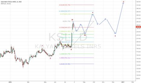 KSL: Kalyani Steel possible path ahead