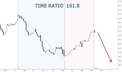 NAS100: $NAS Hourly... Time Ratio 161.8...