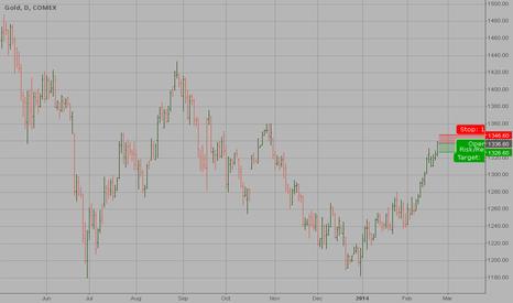 GC1!: fGC - Short Trade