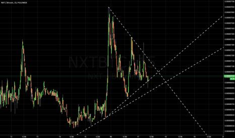 NXTBTC: Треугольник