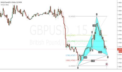 GBPUSD: GBPUSD - Bullish Cypher