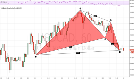 USDCAD: A reason to long USDCAD now