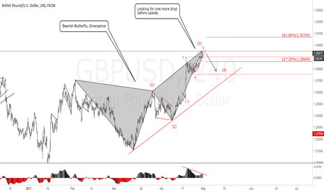 GBPUSD: GBPUSD 4H Chart.Looking for one more drop.