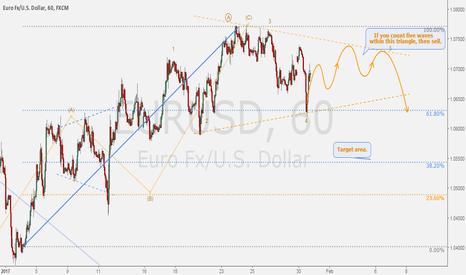 EURUSD: EURUSD - Sell setup on hourly correction.