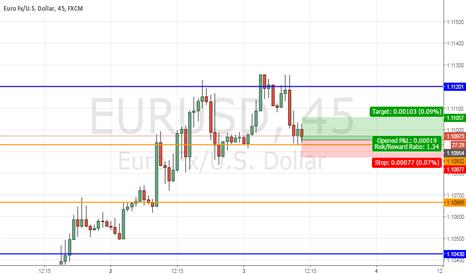 EURUSD: EurUsd very short term Long to 1,1105