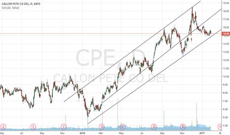 CPE: CPE Reversal play