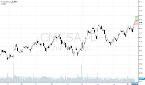 CMCSA: cmcsa