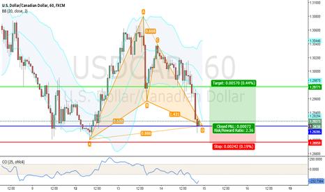 USDCAD: A potential bullish gartley pattern on USD/CAD