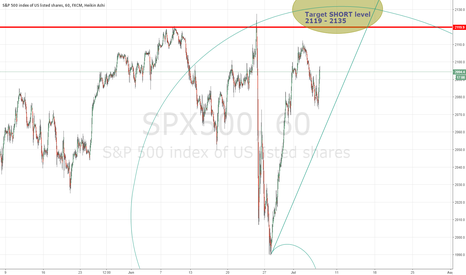 SPX500: Do you want to play a game? SPX500 - This is how we do it