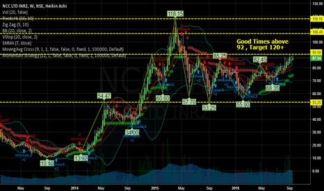 NCC: above 92 target 120+