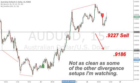 AUDUSD: AUD/USD Knoxville (bearish) Divergence