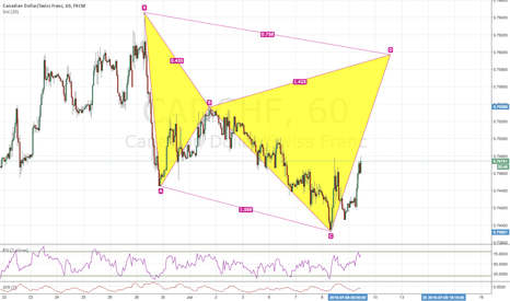 CADCHF: CYPHER PATTERN