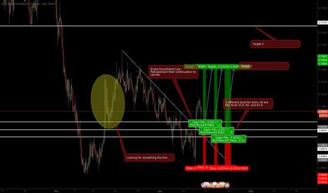 NZDUSD: NZDUSD: Trend Continuation Upside