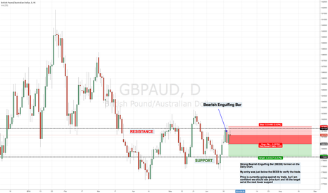 GBPAUD: GBPAUD - DAILY CHARTY SHORT TRADE - BEEB