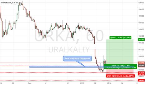 URKA: Уралкалий покупка от поддержки 162.50