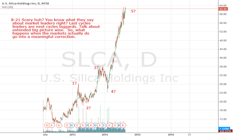 SLCA: SLCA- Scary Huh?  A Bit Extended?