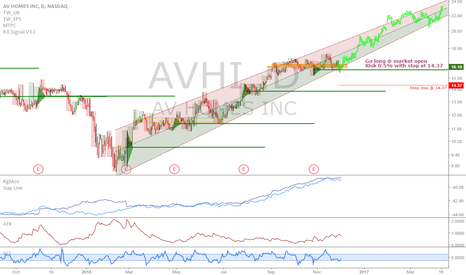 AVHI: AVHI: Good valuation and potential weekly uptrend continuation