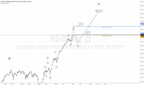 RGBITR: Чего я жду от 2017. Новый инструмент RGBIT.