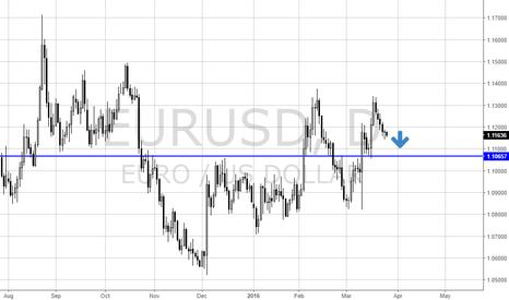 EURUSD: EURUSD short - week from 27Mar16