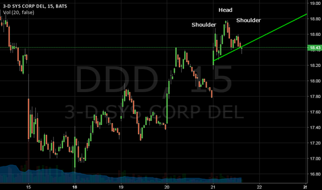 DDD: H&S Pattern