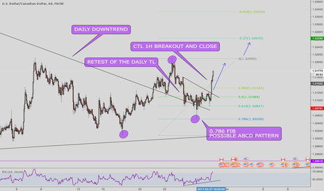 USDCAD: USDCAD BREAKOUT AND RETEST