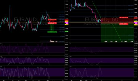EURAUD: ea short to 1.4