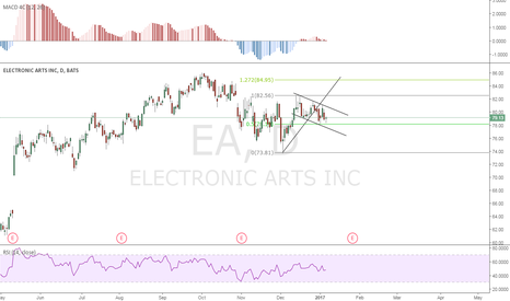 EA: Wax Dummies