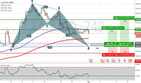 XAUUSD: XAUUSD - Potential Bullish Bat Pattern on H4 Chart