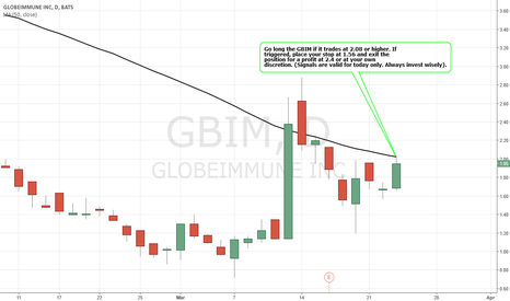 GBIM: Simple Trading Techniques – BULLISH Strategy