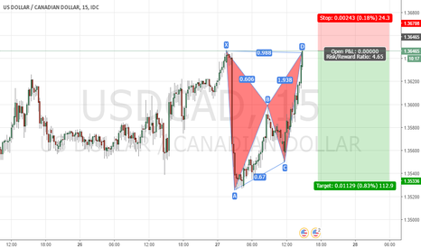 USDCAD: USDCAD BAT SELL 15M