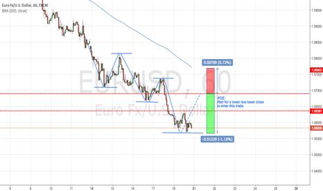 EURUSD: EUR/USD 1hr Trend Coninuaton