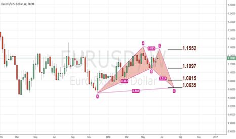 EURUSD: Short Idea Weekly ( Bat Pattern )