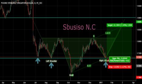 GBPSGD: POUND/SINGAPORE DOLLAR