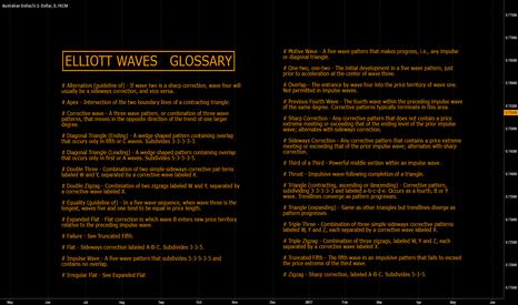 AUDUSD: [EW COURSE] GLOSSARY