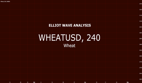 WHEATUSD: Wheat vs US Dollar $