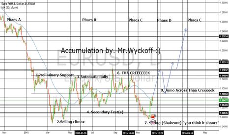 EURUSD: EURUSD Accumulation Schematics