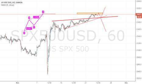 SPX500USD: possible move ??