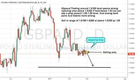 GBPAUD: gbpaud short advice on Strong Resistance