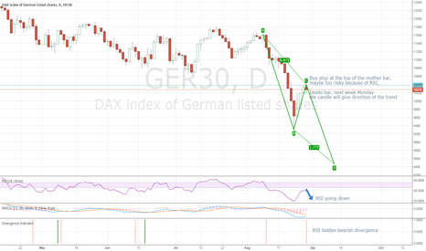GER30: DAX to be or not to be