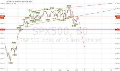 SPX500: spx500