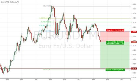 EURUSD: Multiyear trade short eurusd target 0.90