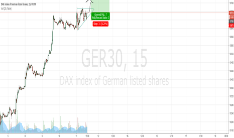 GER30: Long small SL