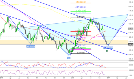 XAUUSD: XAUUSD likely Bullish on Weekly