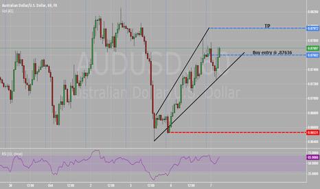 AUDUSD: Scalping AussieDollar