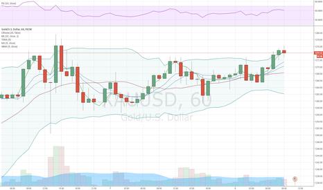XAUUSD: XAU/USD показывает новые максимумы