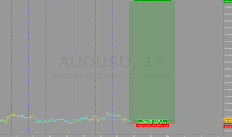 AUDUSD: another