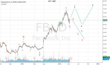 FB: Facebook scenarios