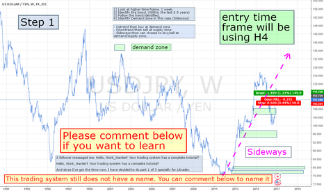 USDJPY: (Step 1) How to trade my system